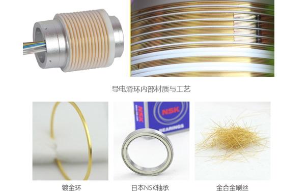 怎样选择滑环的材料之二接触材料